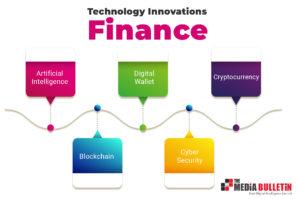 Innovations In Finance
